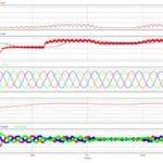 Modelado y simulación de plantas eólicas y fotovoltaicas - SiG